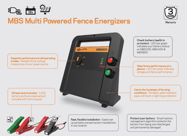 Gallagher MBS800 Multi-Powered Fence Charger / Energizer