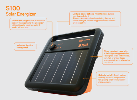 Gallagher S100 Solar Electric Fence Charger Energizer