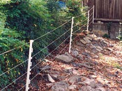 Electric Fence for Zoos and wildlife parks Electric Fencing