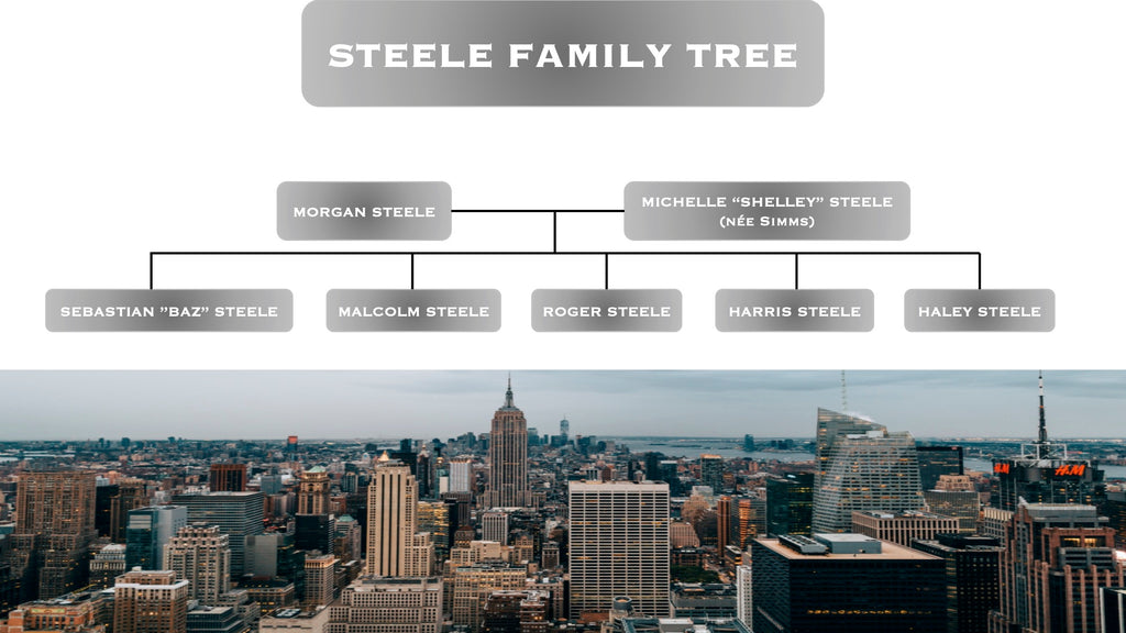 CharmaineLouise Books CLBooks Steele International, Inc. Alpha Dom Billionaires Series Family Tree