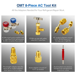 AC Adapters Tool Kit