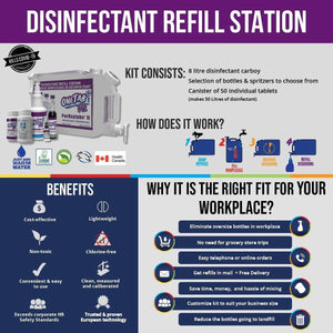 Disinfectant Refill System - SurfaceScience