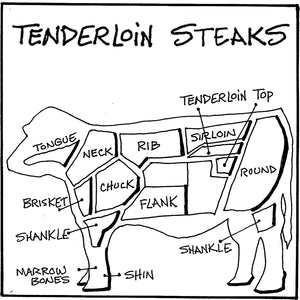 Tenderloin Steaks (Filet Mignon), Organic Beef