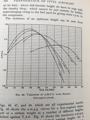 the performance of CIVIL AIRCRAFT