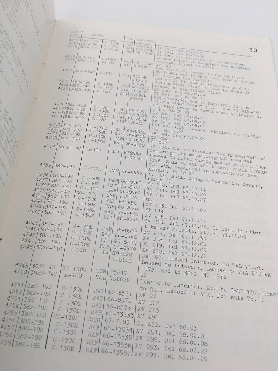 Lockheed Hercules Production List 1955-1977 second edition