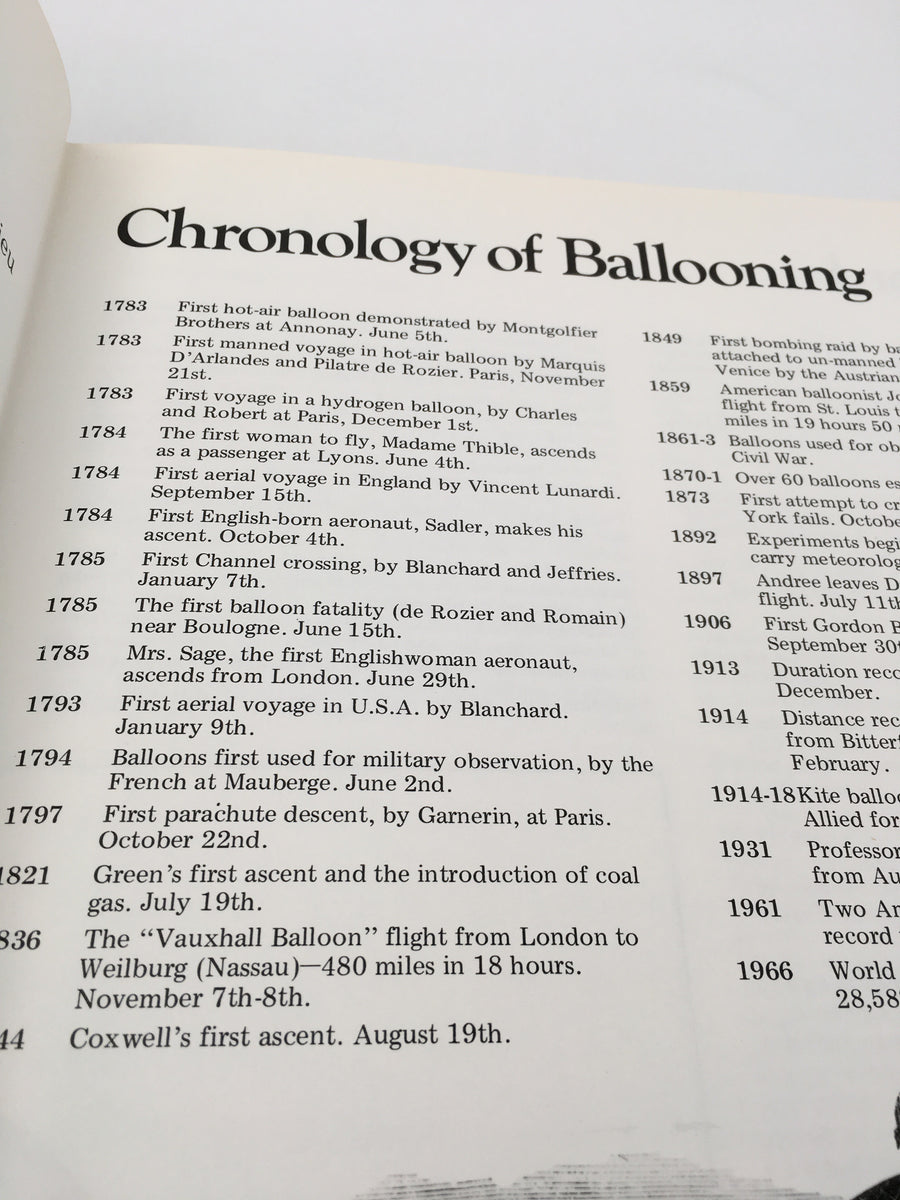 The Dream Machines : An eye - witness history of Ballooning