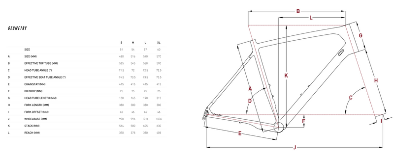 Focus Paralane Square 6.7 e Bike Geometry