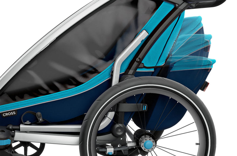 Thule Chariot Cross Trailer Blue Cargo Space