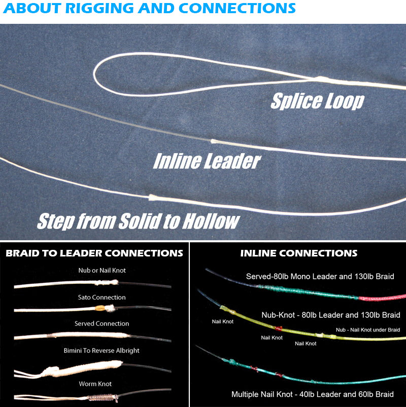 Hollow Core Braid Rigging Leader Connections