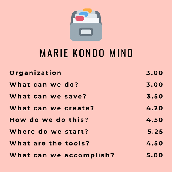 Exploring the Possibilities of an Organized Mind - Marie Kondo Mind Entries