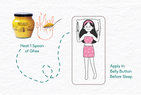 Usage of ghee in belly button