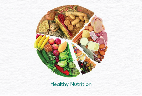 healthy nutrition from food