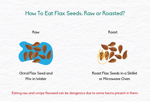 how to eat flax seeds