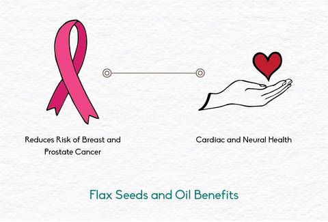 flax seeds and oil benefits