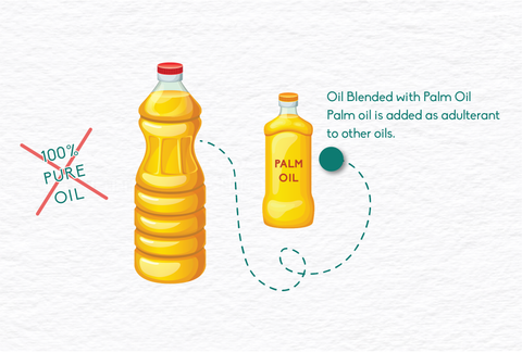 palm oil added as adulterant