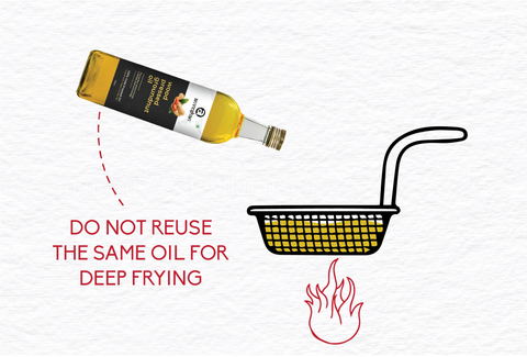 Do not reuse same oil for frying