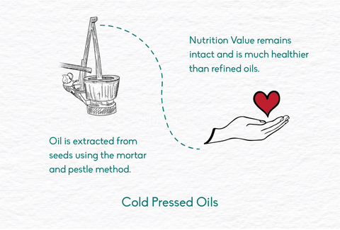 importance of cold pressed oils
