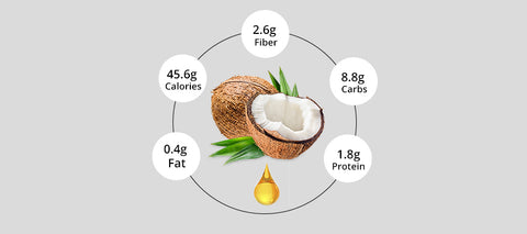 coconut oil nutrition facts
