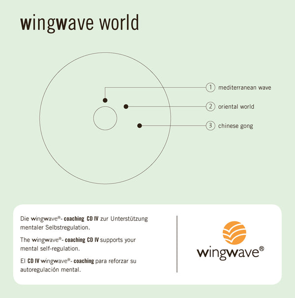 "Música wingwave - Álbum 4 ""wingwave-world"" -paquete"