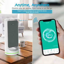 Load image into Gallery viewer, Tendomi Home Air Purifier TP11S