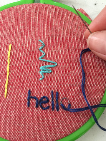 writing with thread