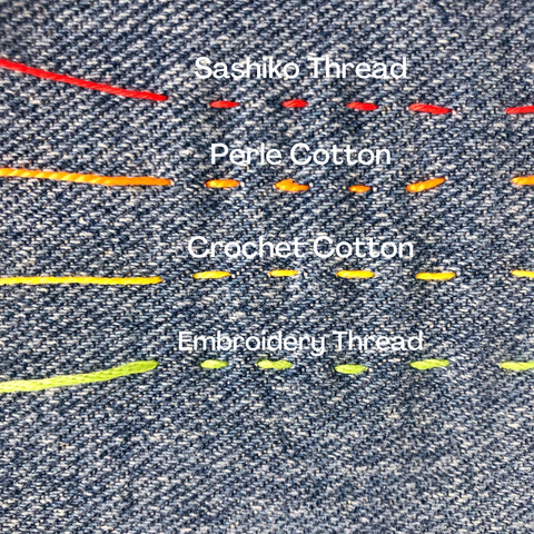 types of thread for mending