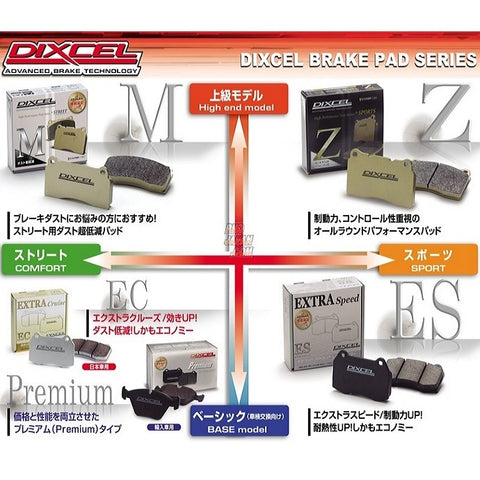 DIXCEL REAR BRAKE PAD ACCORD/CIVIC/CR-Z/ FIT/PRELUDE/INTEGRA /S2000/SWIFT