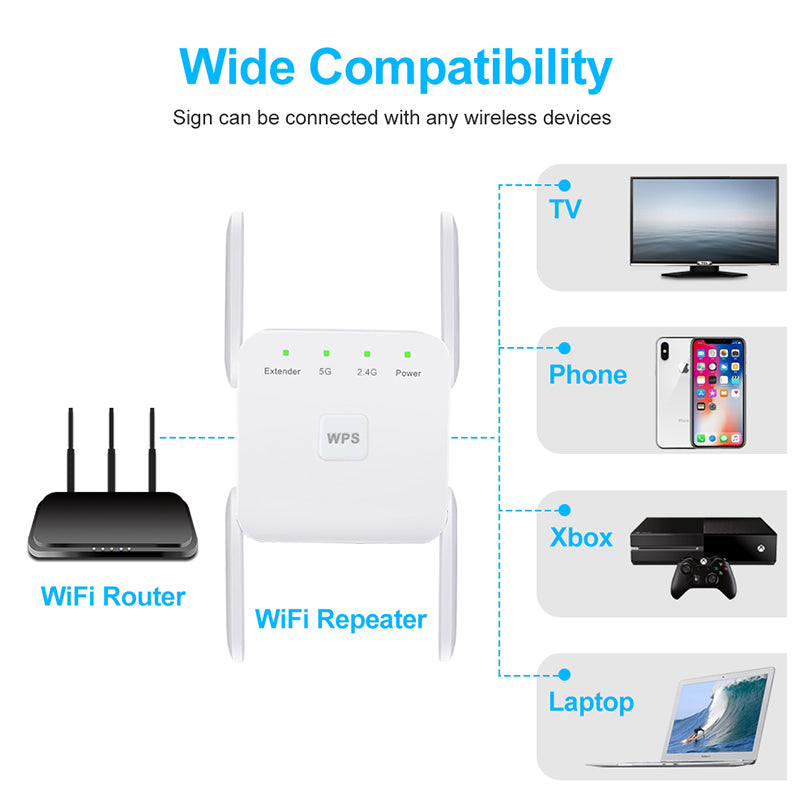 Wireless WiFi Repeater 5G WiFi Extender 1200Mbps Wifi Long Range Booster Wi-Fi Signal Amplifier 2.4G Wi Fi Repiter Access Point