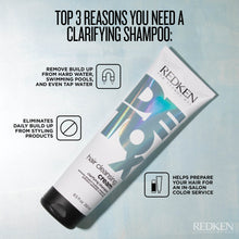 Load image into Gallery viewer, Redken Detox Hair Cleansing Cream Shampoo