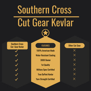 All about Kevlar!