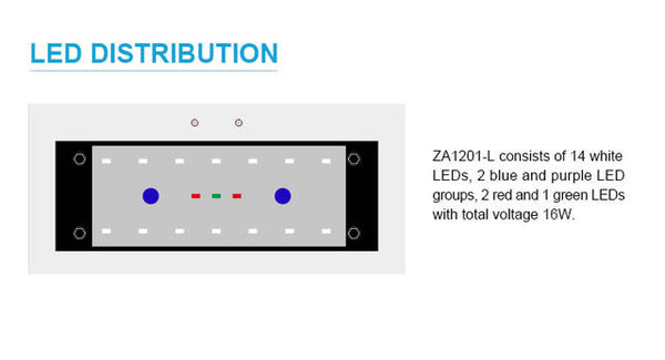 PLAFONIERA LED ZETLIGHT ZA1201-WIFI 19W full spectrum