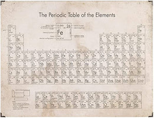 """THE PERIODIC TABLE OF THE ELEMENTS"" Metal Wall Sign"