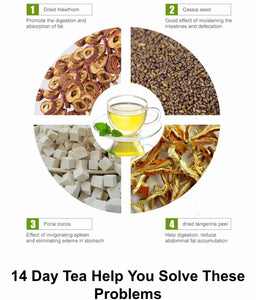 Bellé 14 Day Detox Tea