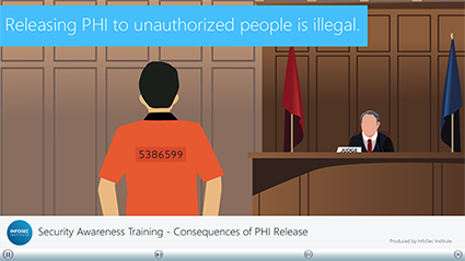 Consequences of PHI Release