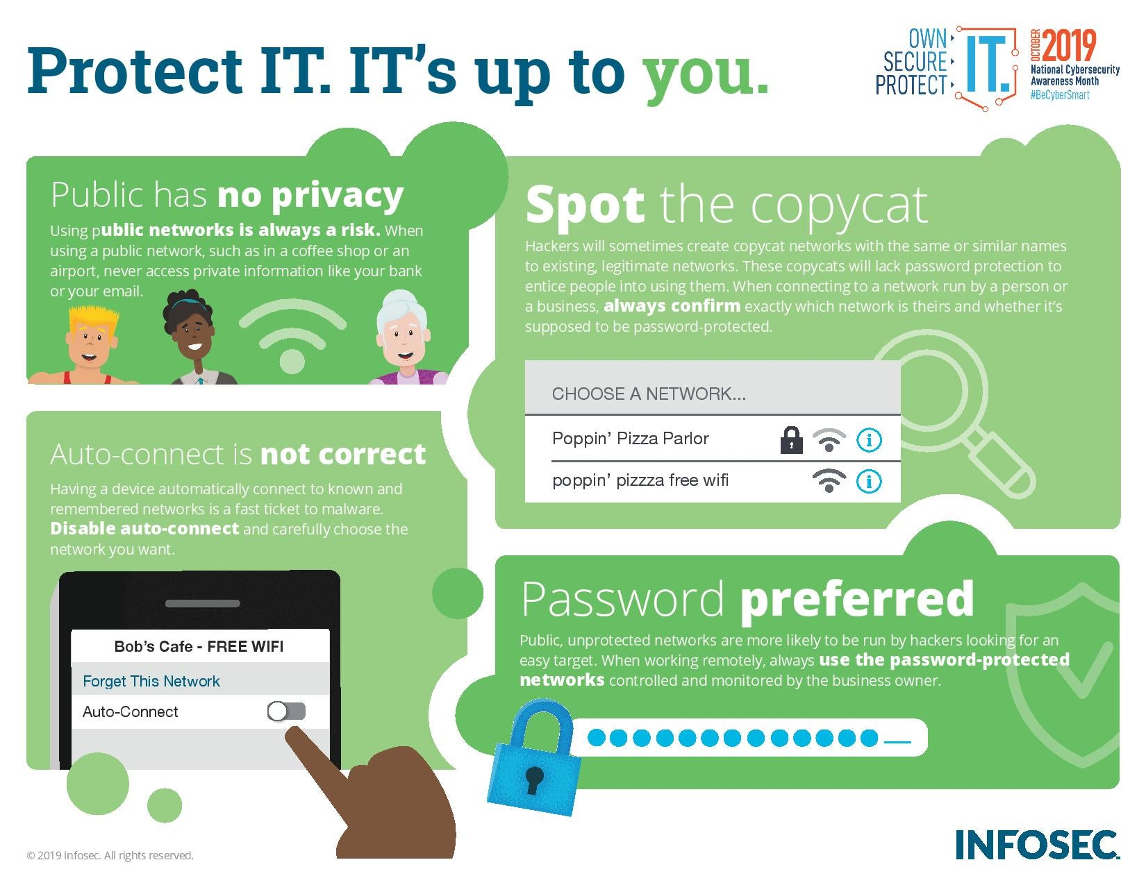 Infographic - NCSAM: Wi-Fi Security