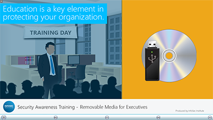 Removable Media and PHI for Executives