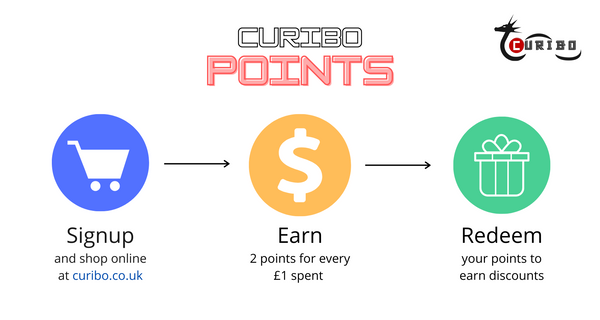 Curibo Points