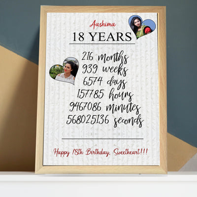 Birthday Moments Frame - THD-The Happy Dreams