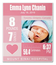 Load image into Gallery viewer, newborn baby gift personalized with baby details on plaque mount in pink, baby girl gifts, unique photo gifts
