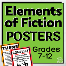Load image into Gallery viewer, Elements of Fiction ELA Posters for Grades 7-12