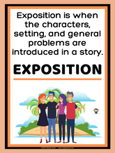 Load image into Gallery viewer, Elements of Plot ELA Classroom Posters - for all grade levels