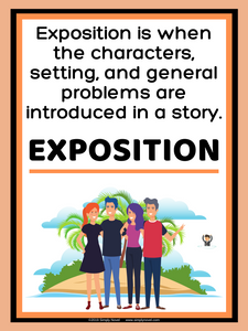 Elements of Plot ELA Classroom Posters - for all grade levels