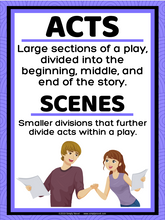 Load image into Gallery viewer, Elements of Drama Classroom Posters