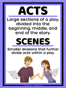 Elements of Drama ELA Classroom Posters