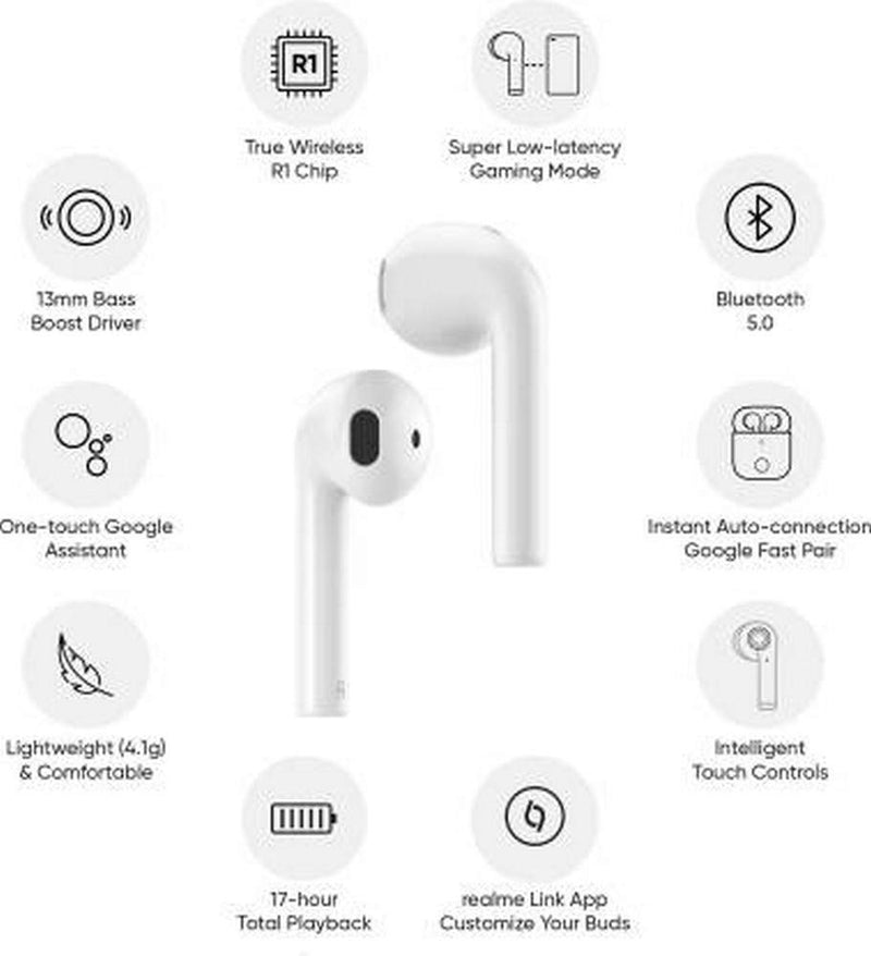 Realme Buds Air Neo Bluetooth Headset  (White, True Wireless)