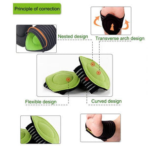 PainAway™ Insoles