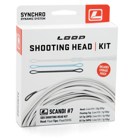 LOOP SDS Switch Heads Kit