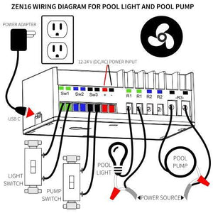 Zooz ZEN16 Z-Wave Plus S2 Multirelay with 3 Dry Contact Relays (20A, 15A, 15A)