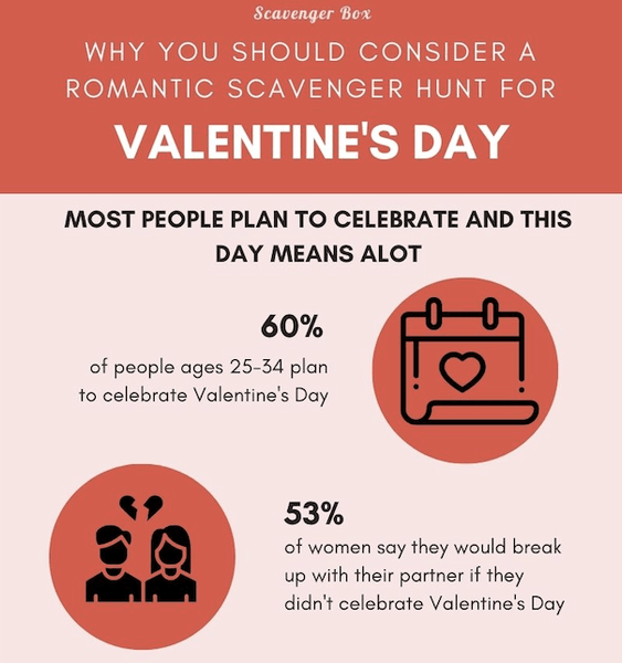 Why You Should Consider a Romantic Scavenger Hunt for Valentine's Day [Infographic]