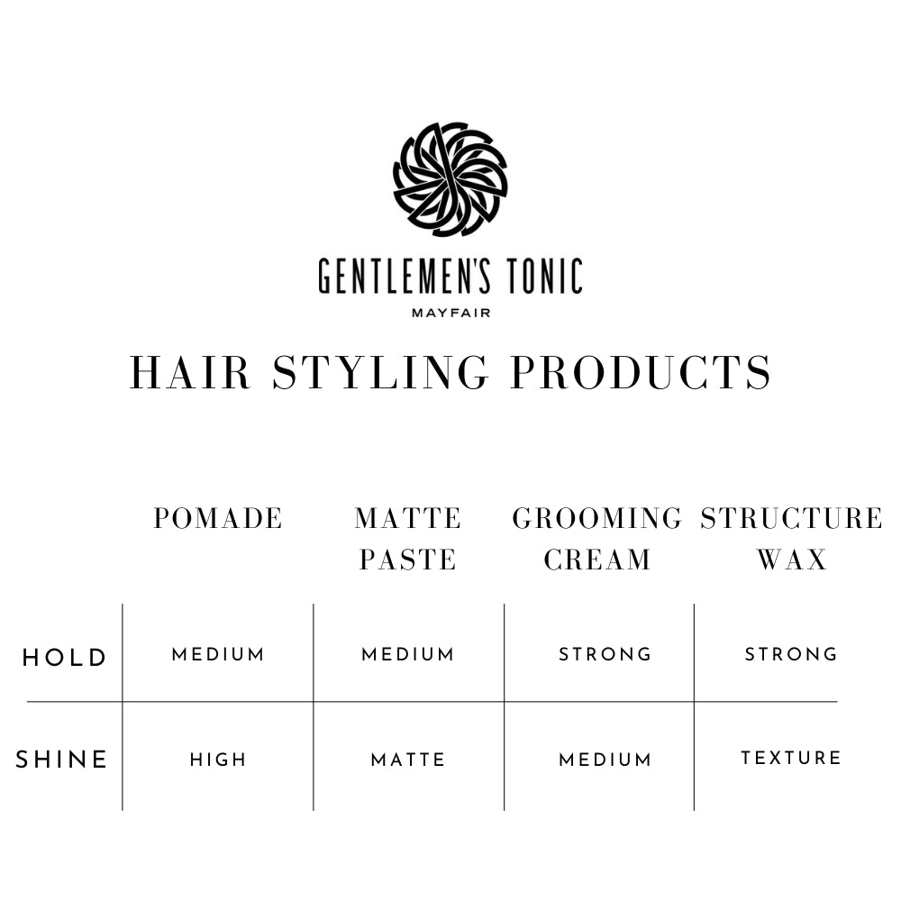 Gentlemen's Tonic Hair Styling Products